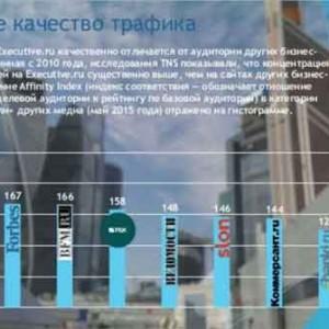 диаграмма TNS